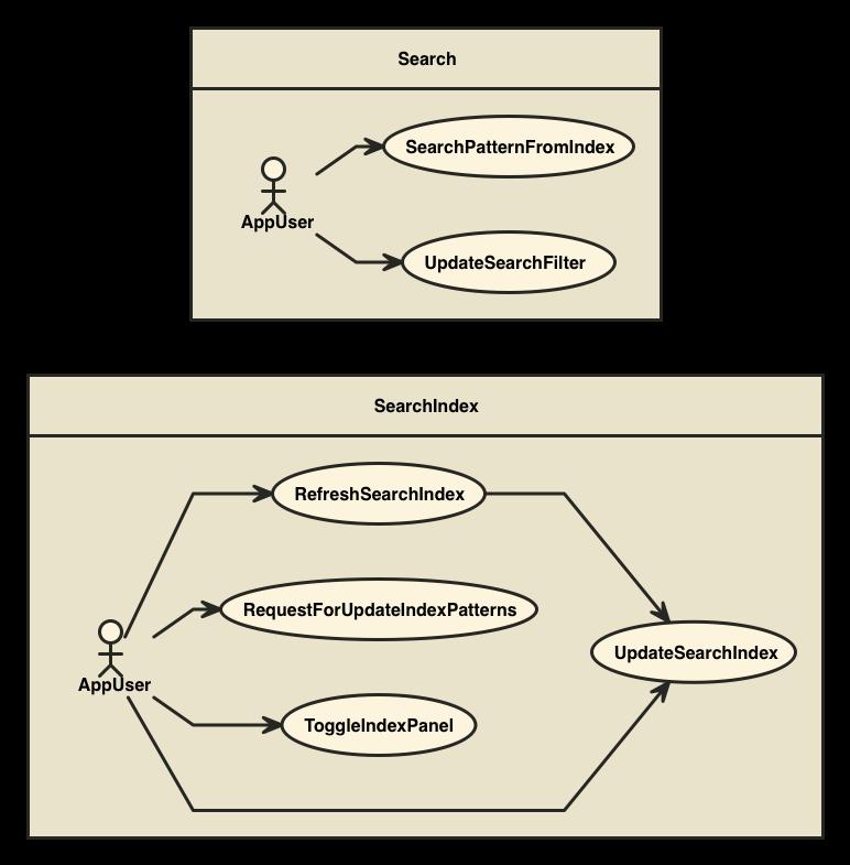 usecase図