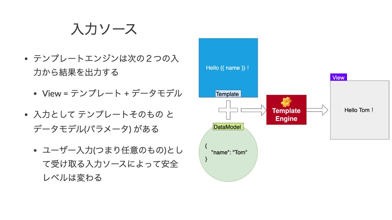 入力ソース•テンプレートエンジンは次の2つの入力から結果を出力する•View = テンプレート + データモデル•入力として テンプレートそのもの と データモデル(パラメータ) がある•ユーザー入力(つまり任意のもの)として受け取る入力ソースによって安全レベルは変わる