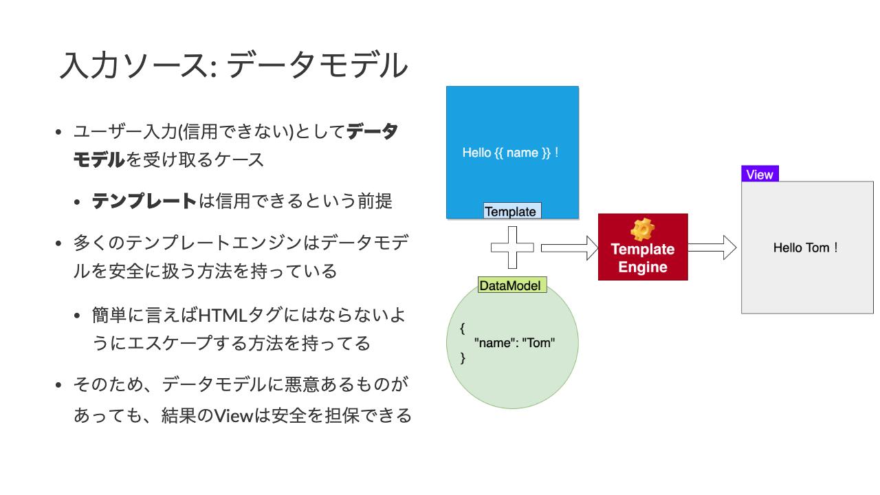 入力ソース: データモデル•ユーザー入力(信用できない)としてデータモデルを受け取るケース•テンプレートは信用できるという前提•多くのテンプレートエンジンはデータモデルを安全に扱う方法を持っている•簡単に言えばHTMLタグにはならないようにエスケープする方法を持ってる•そのため、データモデルに悪意あるものがあっても、結果のViewは安全を担保できる