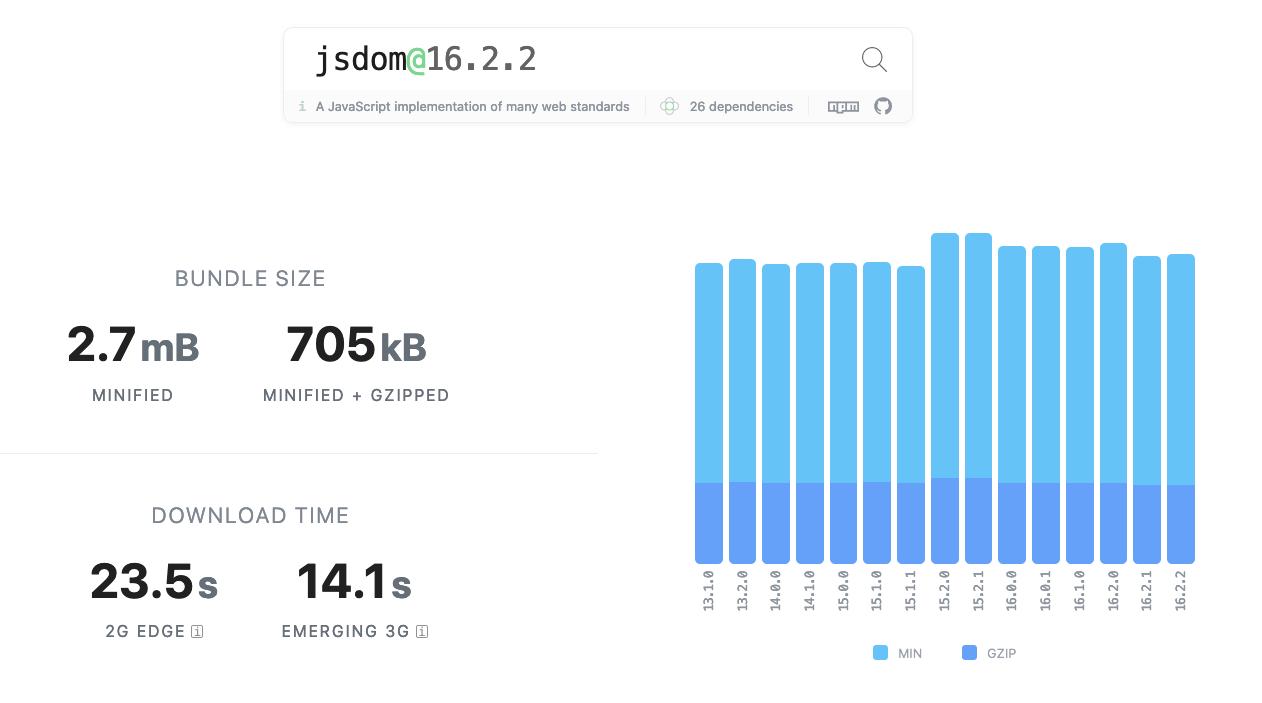 jsdom file size